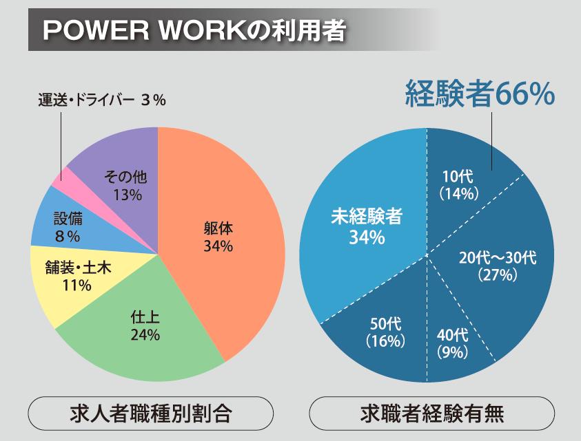 powerwork_紙03