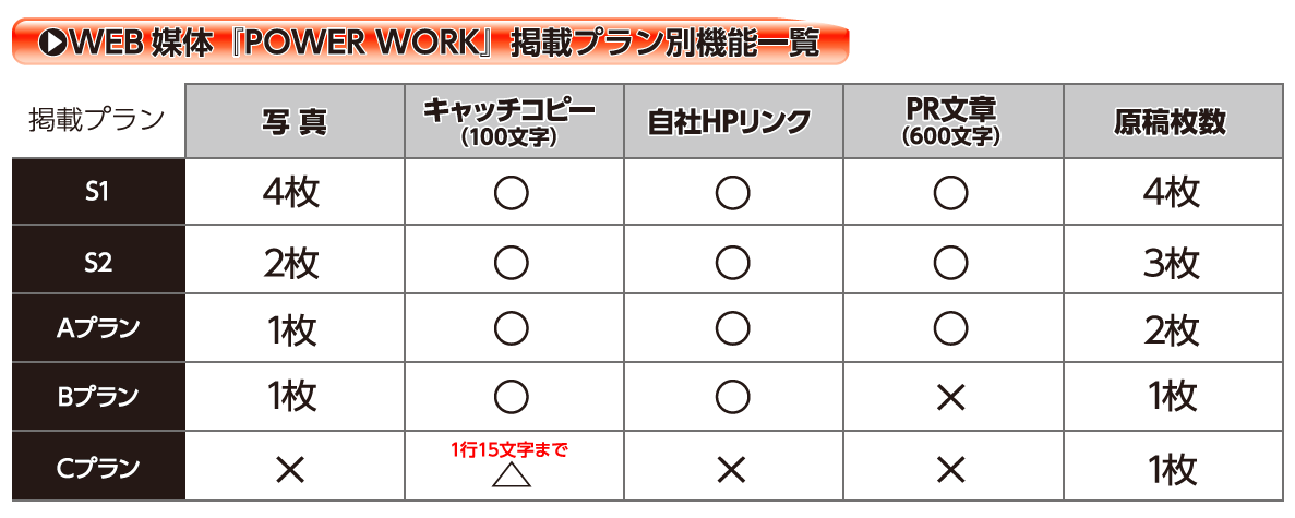 POWER_WORK_WEB掲載プラン比較